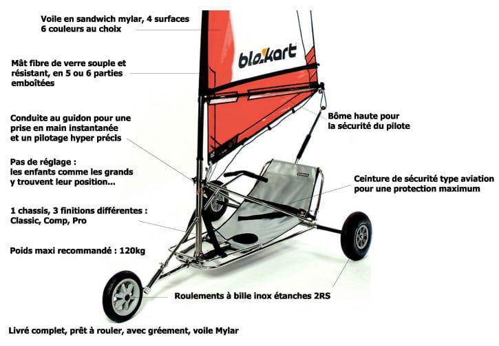 Blokart : le char à voile pliable