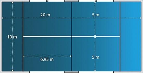 Terrain de padel / dimension du terrain de jeu